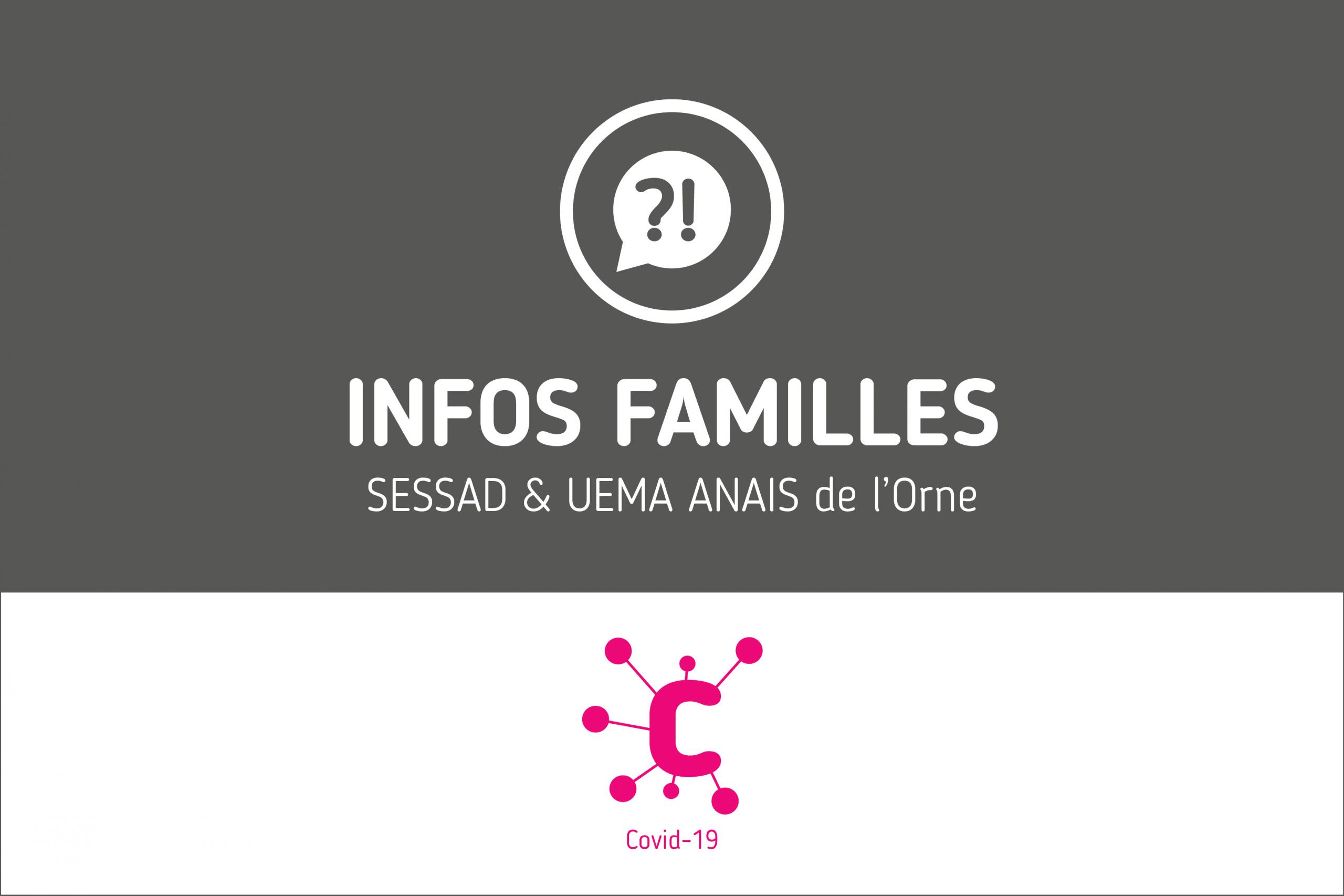 Protégé: Infos familles – SESSAD & UEMA ANAIS de l'Orne