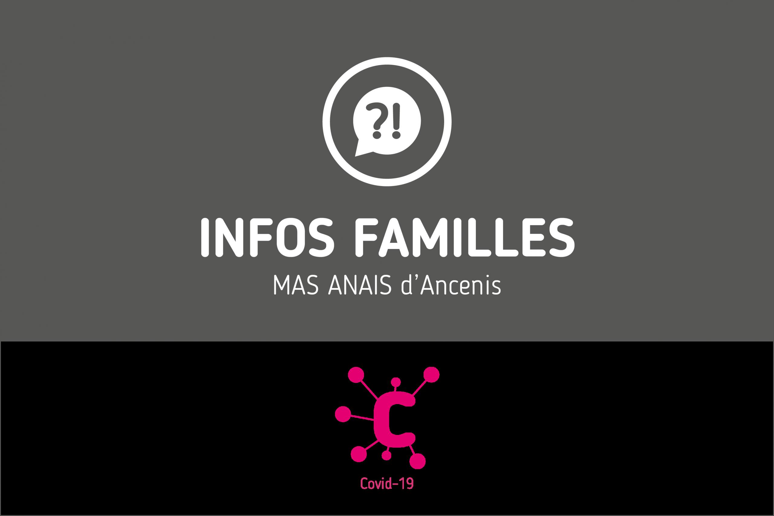 Protégé: Infos Familles – MAS ANAIS d'Ancenis